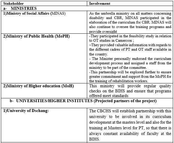 stakeholders envolvement 1